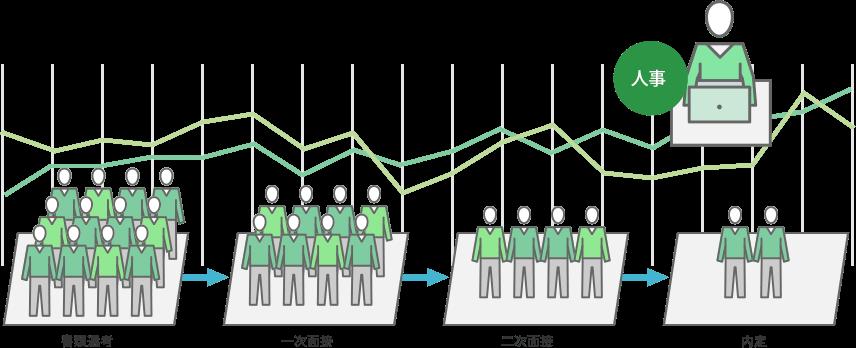 利用メリットのイメージ図